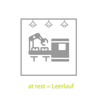 """Betriebszustand """"at rest"""""""