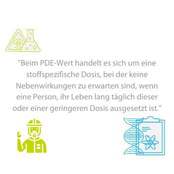 Symbolbild ADE/PDE