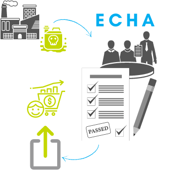 Symbolbild ECHA