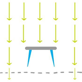 Vertikale Verdränungsströmung